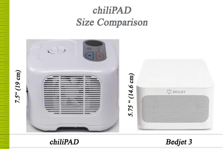 The Chilipad Review Does This Bed Cooler Really Work